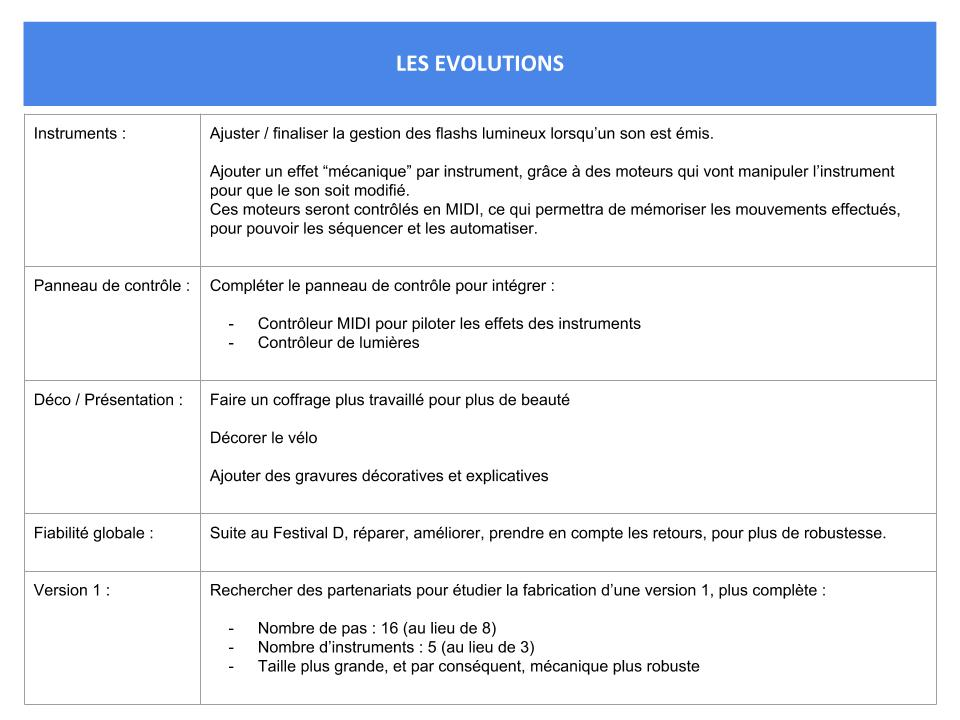 Manege v0.D Evolutions.jpg
