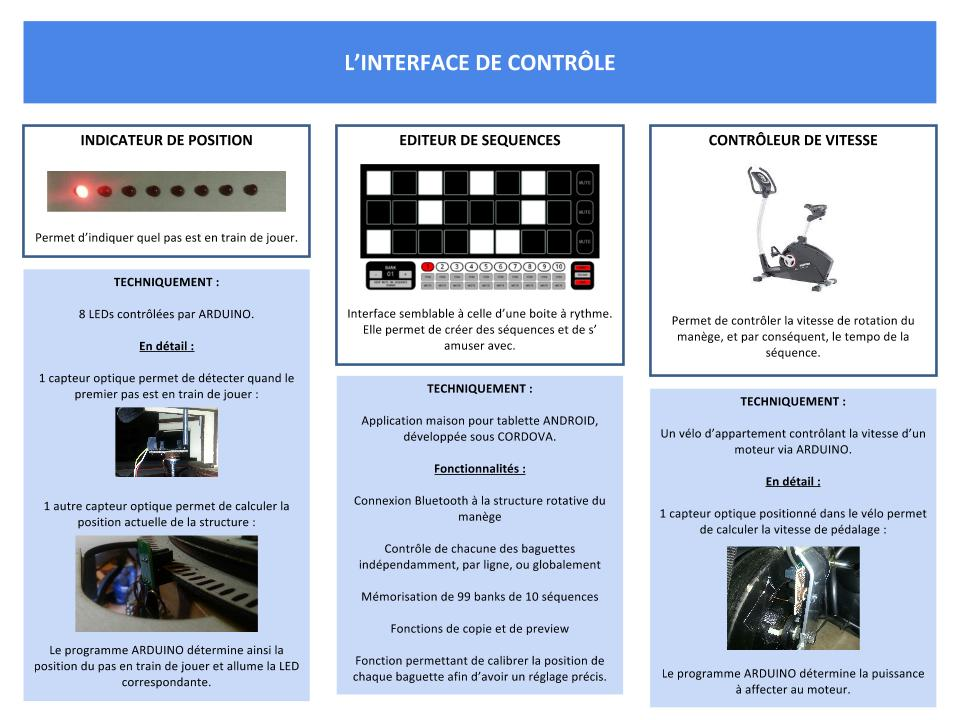 Manege v0.D InterfaceControle.jpg