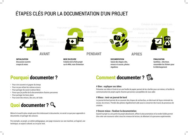 Documentationfablab-depliant-verso.jpeg